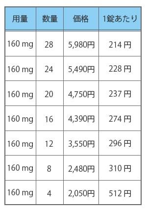 superkamagra price table