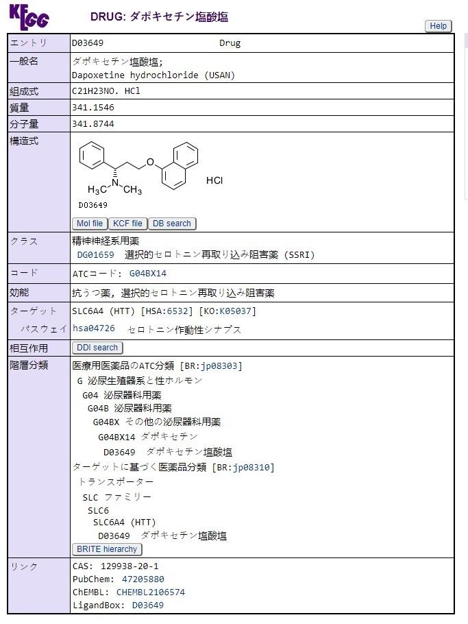 KEGG DRUG データベースのダポキセチン